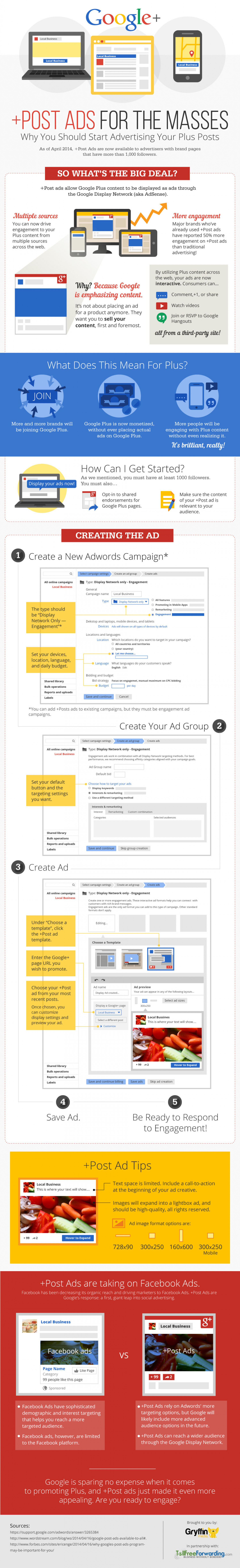 +Post Ads for the Masses Infographic