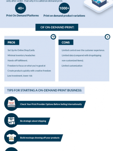 Print On Demand: What it is? And Tips to Start A On-Demand Print Business? Infographic