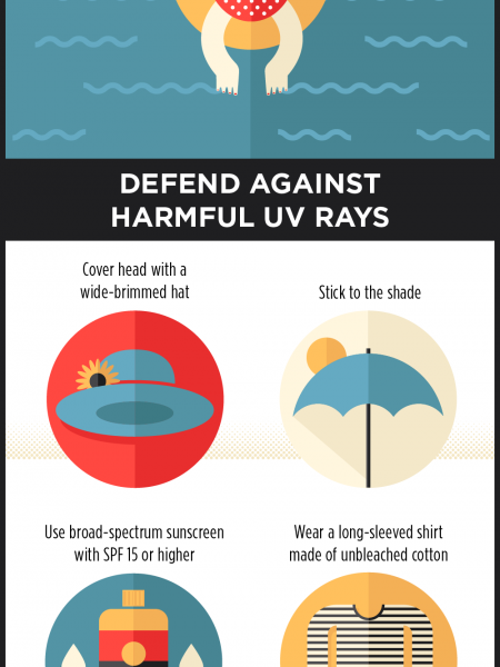 Protecting Your Toddler from the Sun Infographic