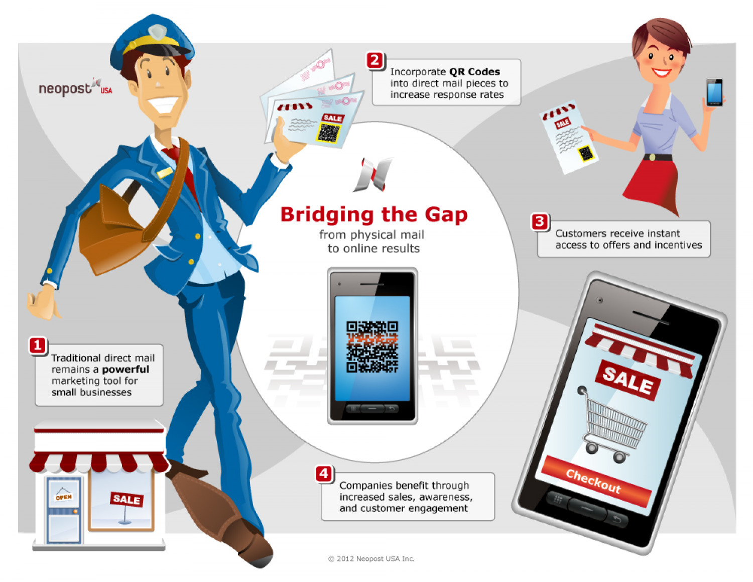 QR Codes Bridging the Gap Infographic