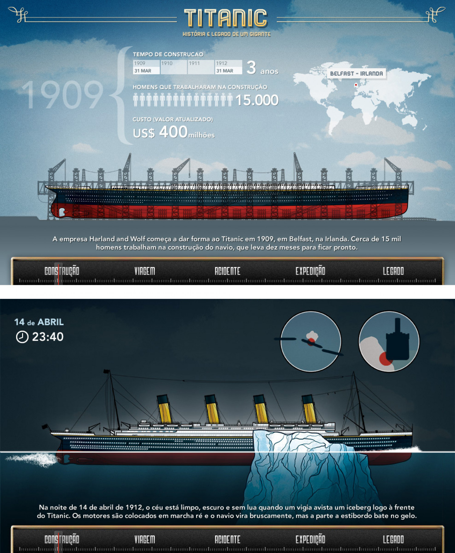 RMS Titanic 100 Years after Infographic