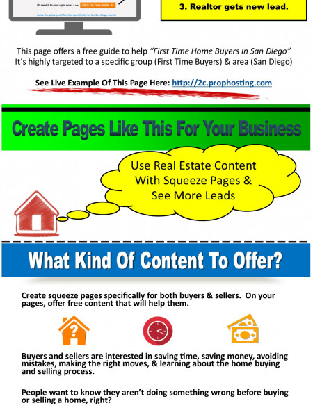 Realtor Marketing: Using Content And Landing Pages For Leads Infographic