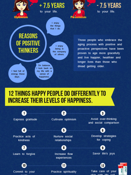 Reasons Why Happy People Enjoy Slow Aging  Infographic