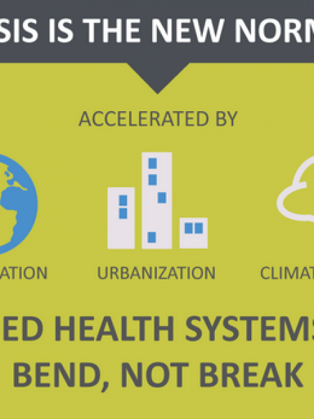 Resilient Health Systems Infographic