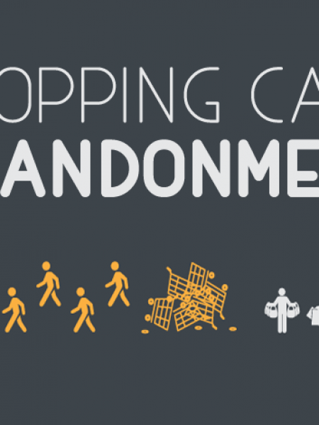 Retail shopping cart abandonment: the causes and the solutions Infographic