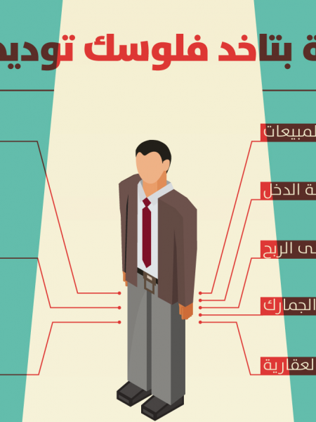Right to know: what's the government doing with our tax money? Infographic