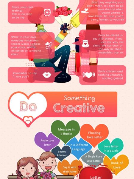Romantic Love Letter Infographic