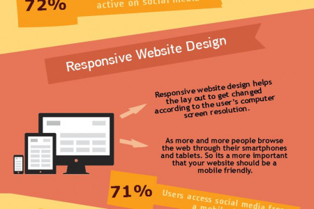 SEO Strategy and Plan for 2014 Infographic