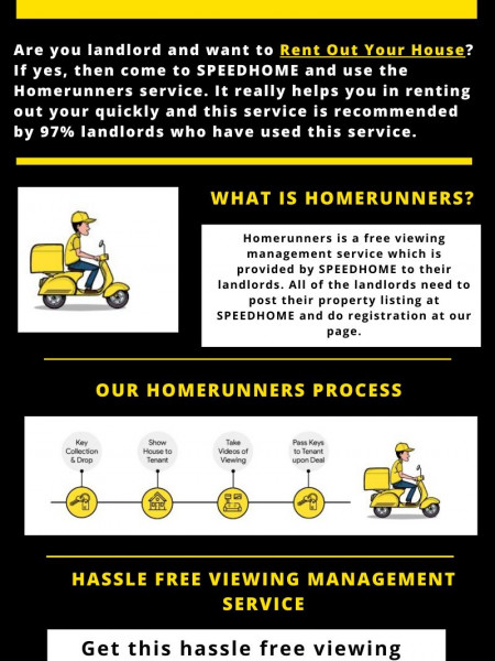 SPEEDHOME - Best Place Where To Advertise House For Rent  Infographic