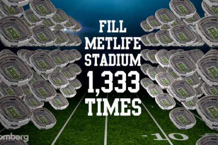 SUPER BOWL XLVIII_BY_THE_NUMBERS Infographic
