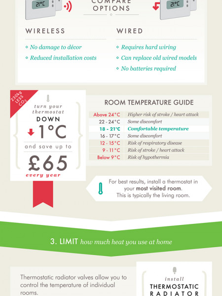 Saving Money on Heating Bills Infographic