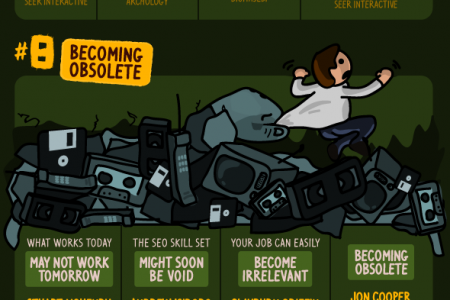 Search Marketers' Greatest Fears Infographic
