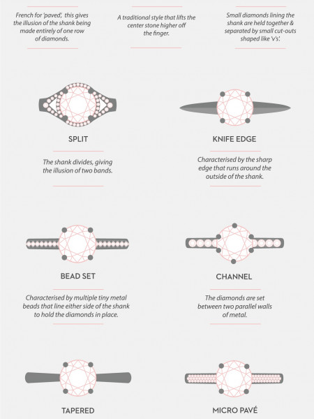Shank Styles for Your Perfect Engagement Ring Infographic