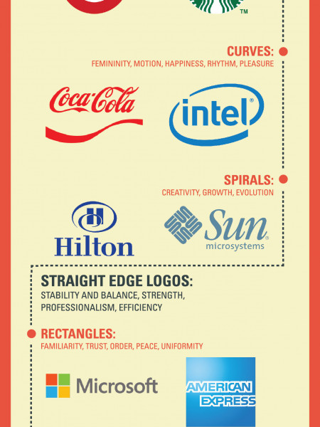 Shapes in Logo Design Infographic