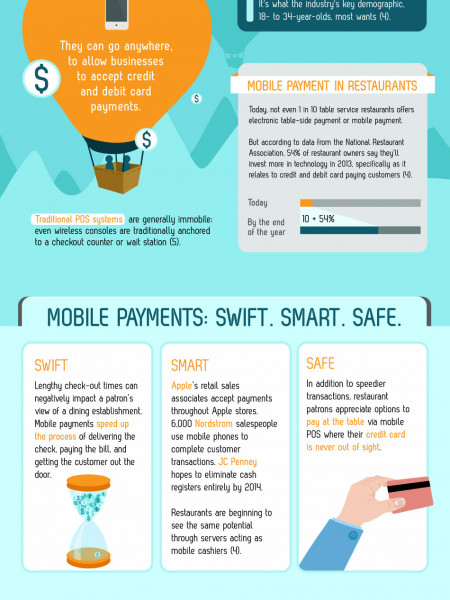 Should Mobile Payments Be On Your Menu? Infographic