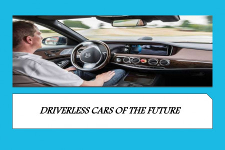Slide Presentation: Driverless Cars of the Future Infographic