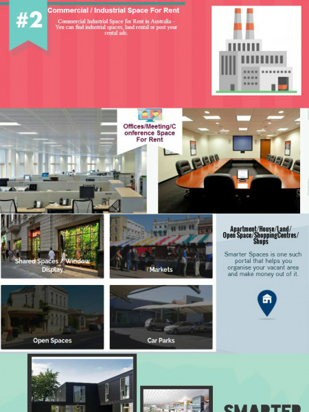 Smarter Spaces - The Easiest Way To Rent You Vacant Space Infographic