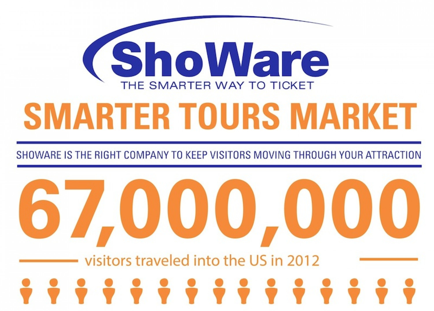 Smarter Tours Market Infographic