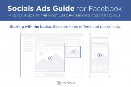 Social Ads Guide for Facebook Infographic