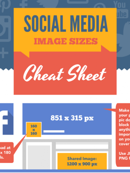 Social Media Images Sizes Cheat Sheet Infographic