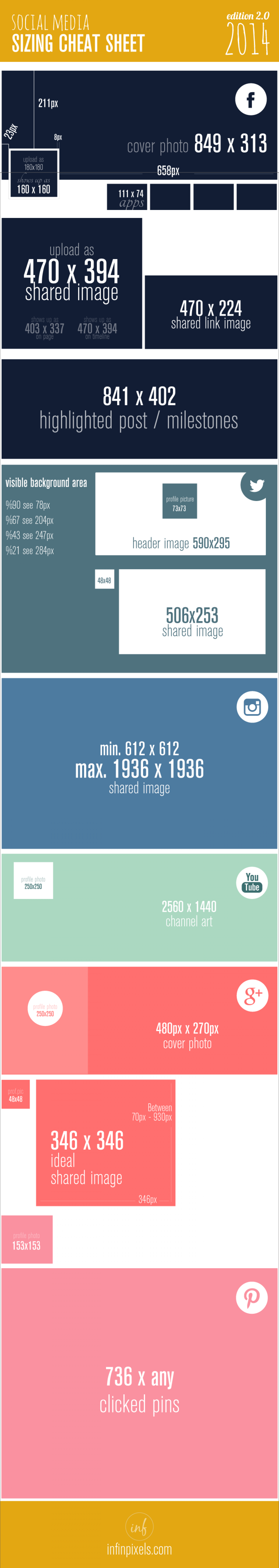 Social Media Sizing Cheat Sheet Edition 2.0 2014 Infographic