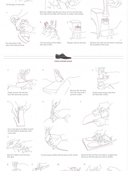 The Craft and Process of Traditional Shoe Cobbling Infographic