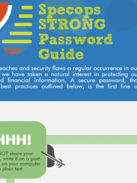Specops Strong Password Guide Infographic