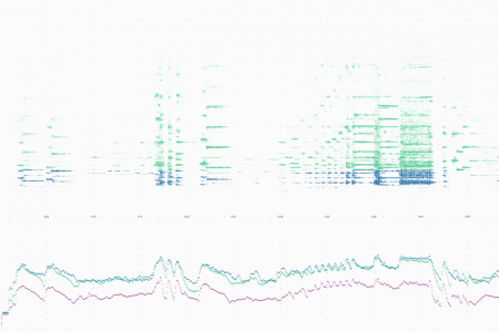 Spectrograph of Audible Frequencies Infographic