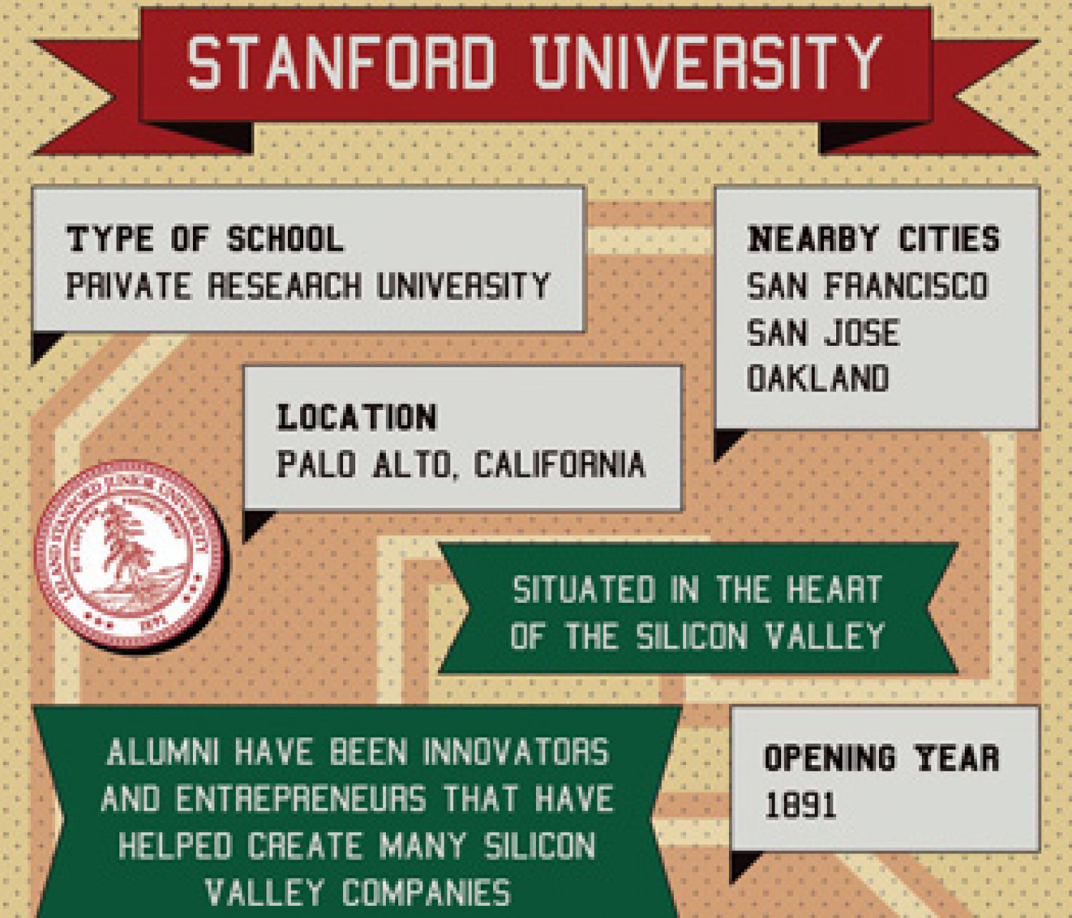 Stanford University Infographic Infographic
