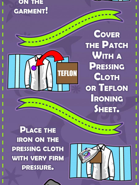 Steps to Iron On Embroidered Patches Infographic
