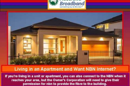 Subscribe to an NBN Plan - Australia Broadband Infographic