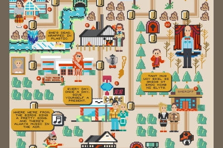 Super Cooper World: Twin Peaks 25 Infographic