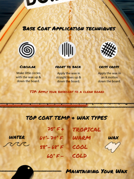 Surf Wax Techniques and Maintenance  Infographic