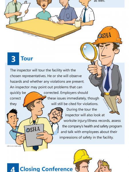 Surprise OSHA Inspection: What to Expect Infographic