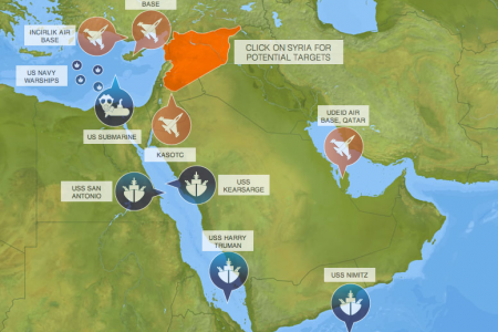 Syria: Targets and capabilities Infographic