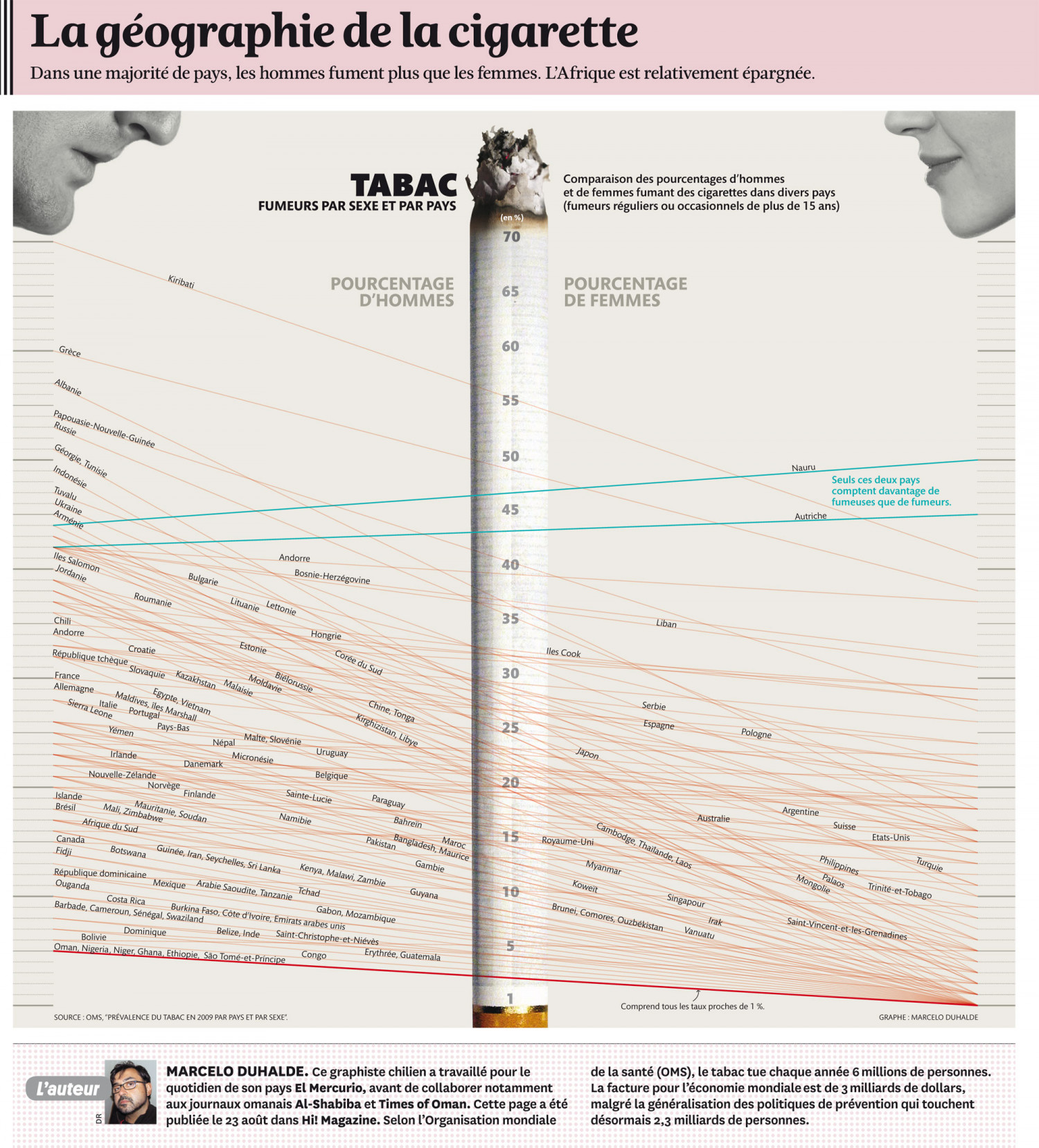 TABAC Infographic