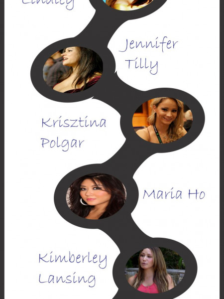 TOP 10 HOTTEST FEMALE POKER PLAYERS Infographic