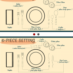 Table Setting Etiquette Proper Table Setting For
