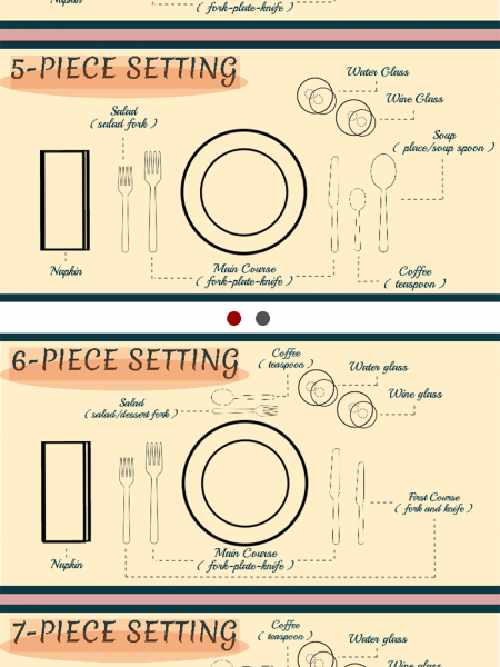 Table Setting Etiquette: Proper Table Setting for Silverware (The Fair Kitchen Tips) Infographic