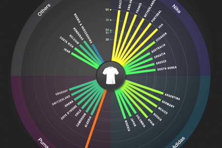 Taking the Shirt Off Your Back?  Infographic