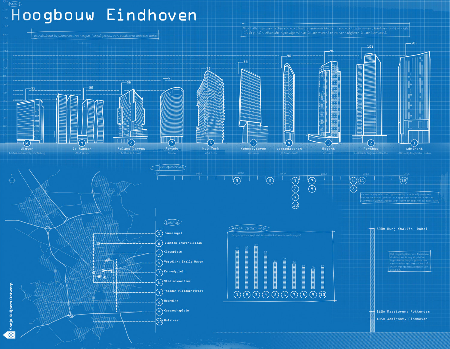 Tallest buildings Eindhoven Infographic