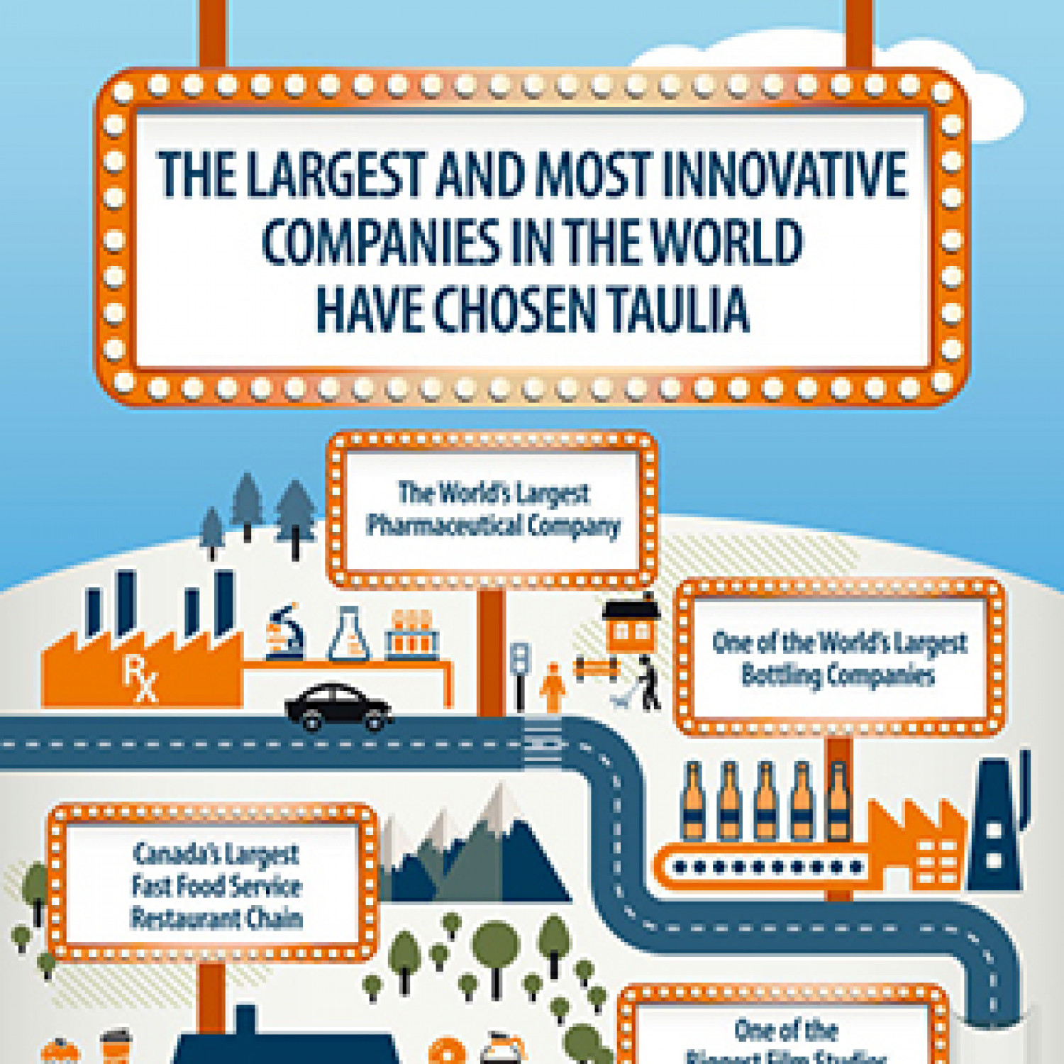 The Largest and Most Innovative Companies in the World Have Chosen Taulia Infographic