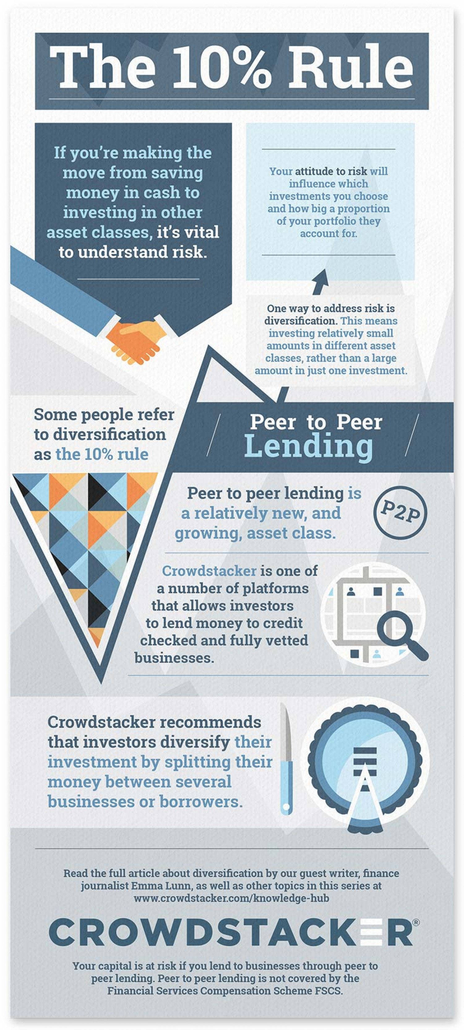 The 10% Rule - Diversifying Investment Risk Infographic