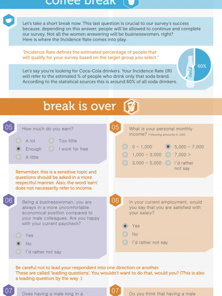 The 123s of Online Surveys Infographic