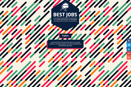 The 30 Best Jobs To Land Without A Degree - Interactive Tool Infographic
