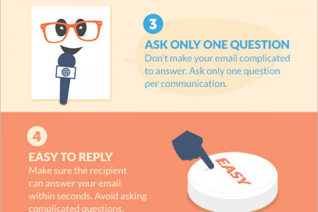 The Anatomy Of A Great Sales Prospecting Email Infographic