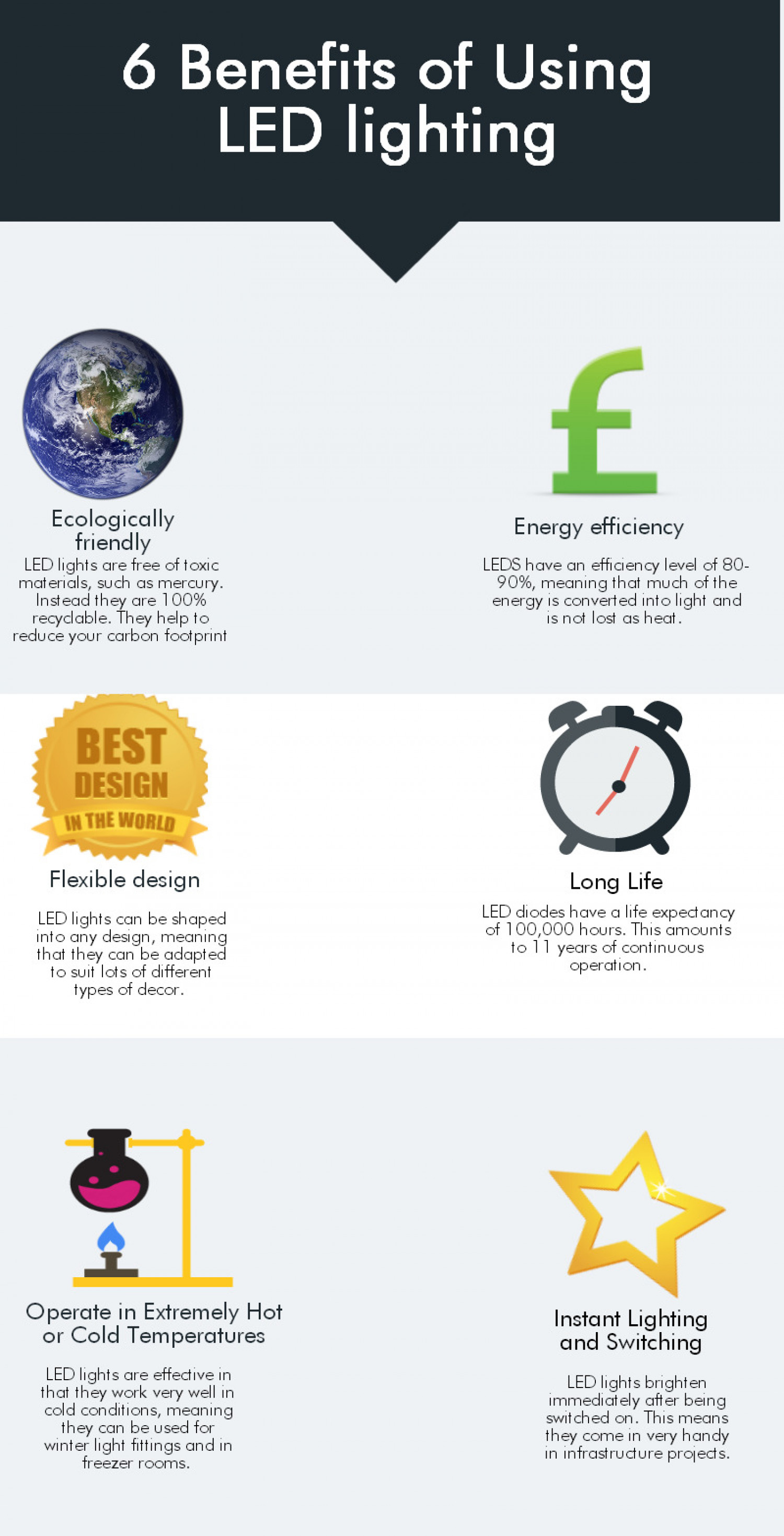 6 Benefits of Using LED Lighting Infographic