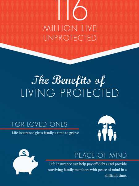 The Benefits of Life Insurance Infographic