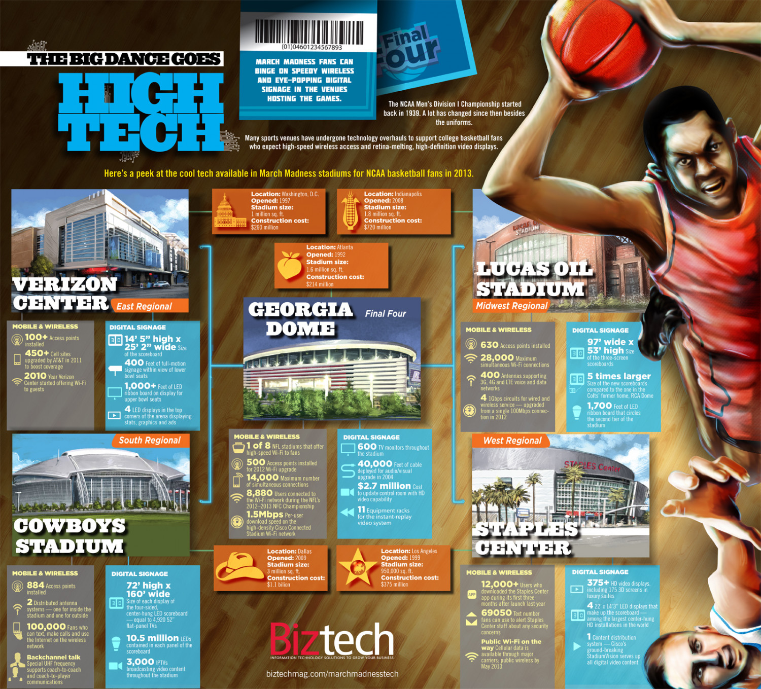 The Big Dance Goes High Tech Infographic