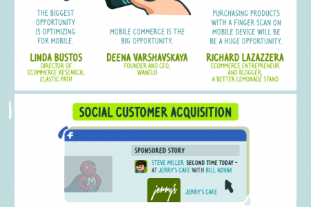 The Biggest Opportunities In Ecommerce Right Now, As Revealed By Retail Experts  Infographic